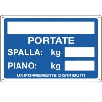 CARTELLO ALLUMINIO 30x20cm 'Portate: Spalla - Piano'
